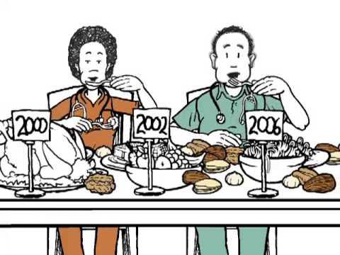 Consumo de nueces y Mortalidad